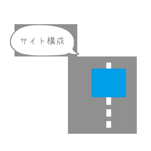 サイト構成案
