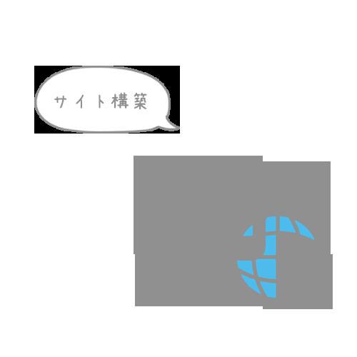 サイト構築